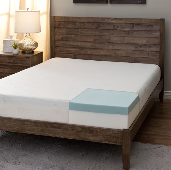 The Technology of a Twin Size Memory Foam Mattress